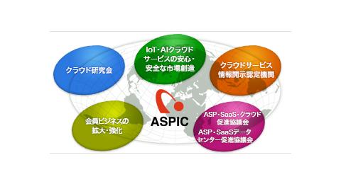 aspic アスピック ロゴ